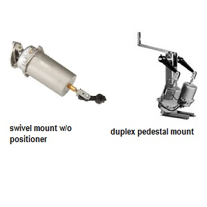 D-3246 Pneumatic Piston Damper Actuator